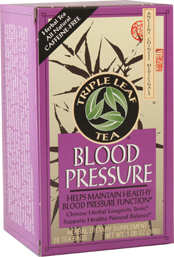 Blood-Pressure-category